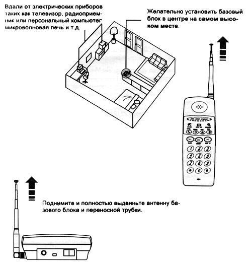 инструкция senao sn-258.
